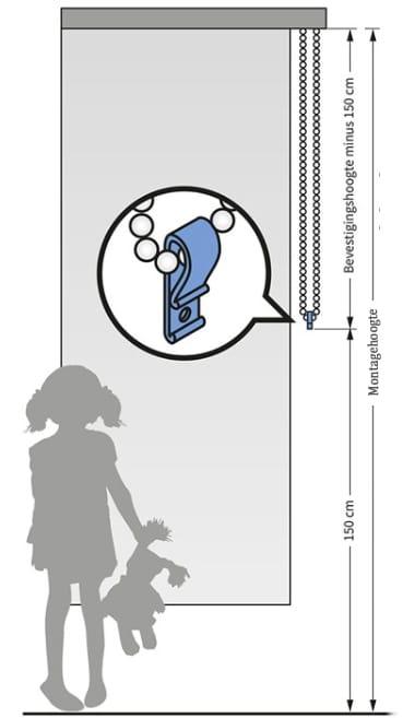 childsafety montagehoogte