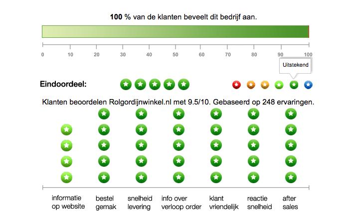 reviews rolgordijnwinkel.nl